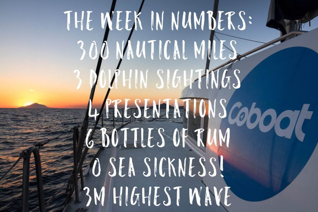 Coboat launch week in numbers